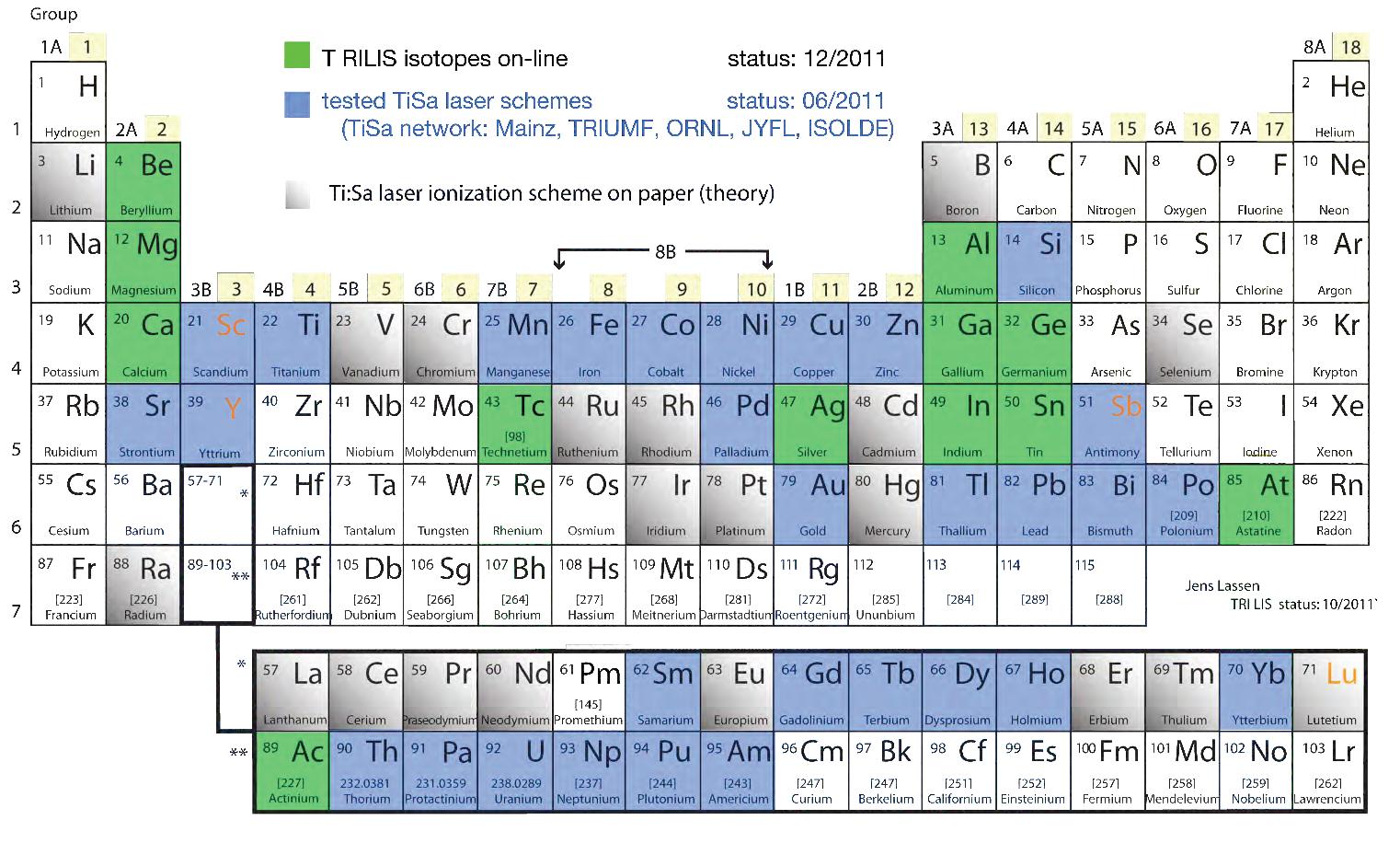 T RILIS Elements 12_2011